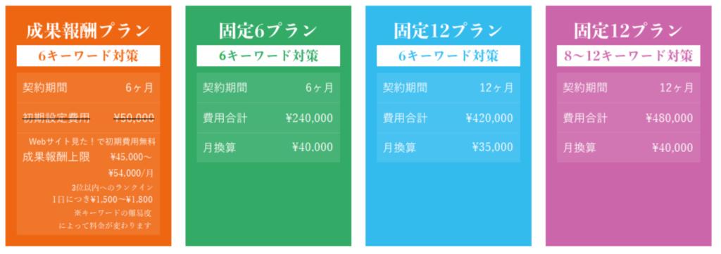 株式会社プロモストのMEO対策の費用