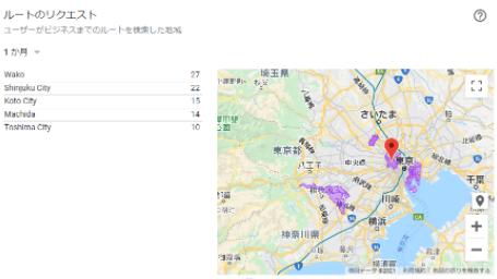 ユーザーの検索地域