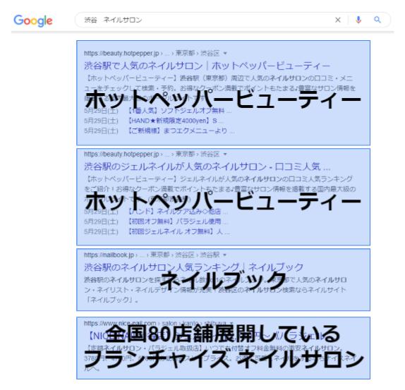 「渋谷 ネイルサロン」検索結果画面